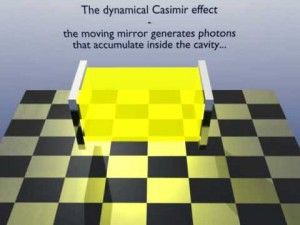 Dynamical Casimir Effect
